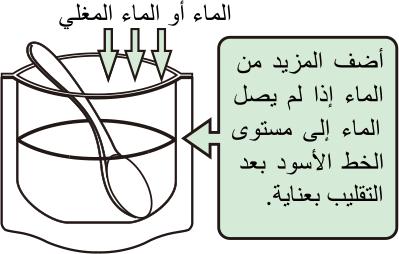 作り方3の図